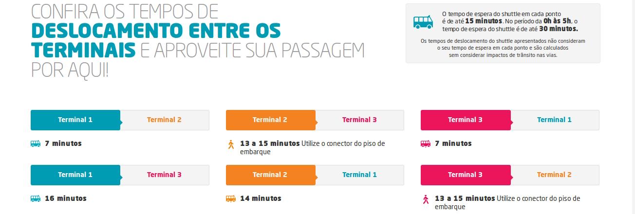 www.gru.com.br